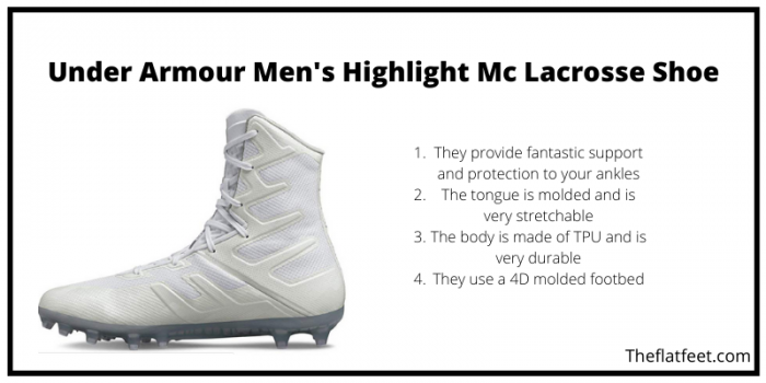 Under Armour Lacroose Cleats for Attackers
